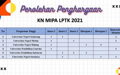 FMIPA UNNES Juara Umum Kompetisi Nasional MIPA LPTK Tahun 2021